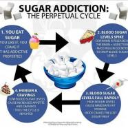 Suiker erger dan drugs?